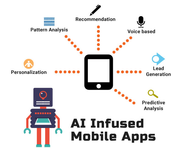 AI infused mobile apps